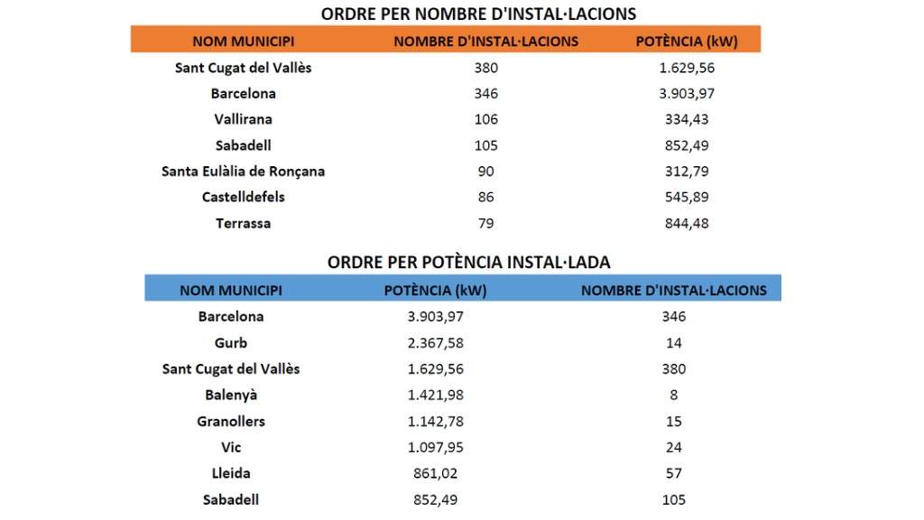 territori.gencat.cat/ca/01_departament/03_atencio_a_la_ciutadania/04_dret_dacces_a_la_informacio_ambiental/06_resultats_estudi_opinio/informes_complets/